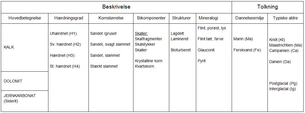 Tabel 5-11_landscape