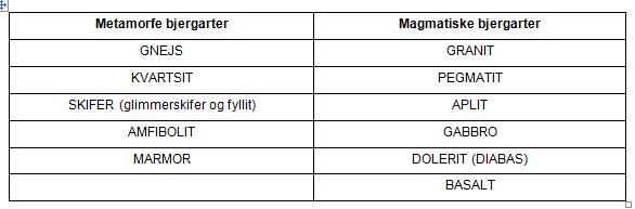Tabel 5-13