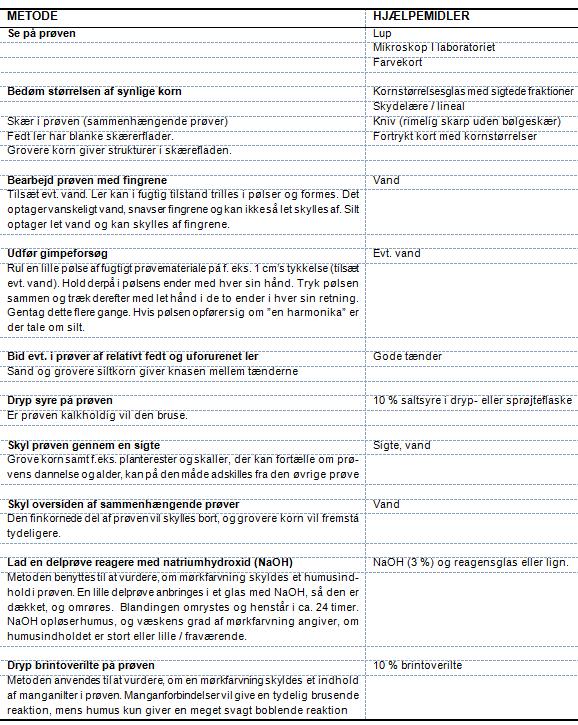 Tabel 5-17