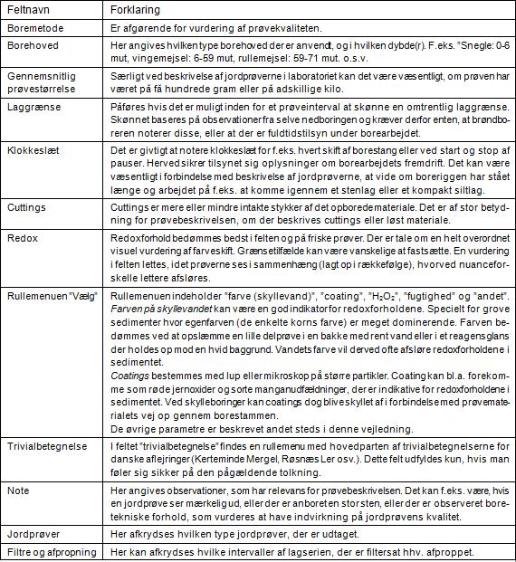 Tabel 5-19
