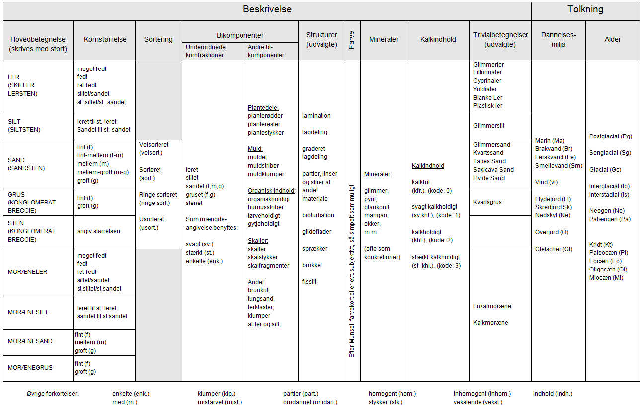 Tabel 5-2_landscape