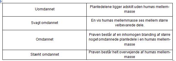 Tabel 5-9