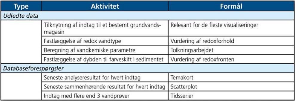 tabel4_2