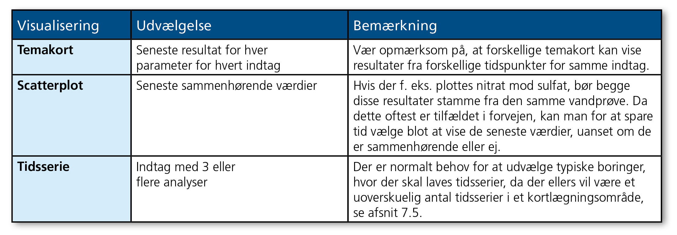 tabel4_4