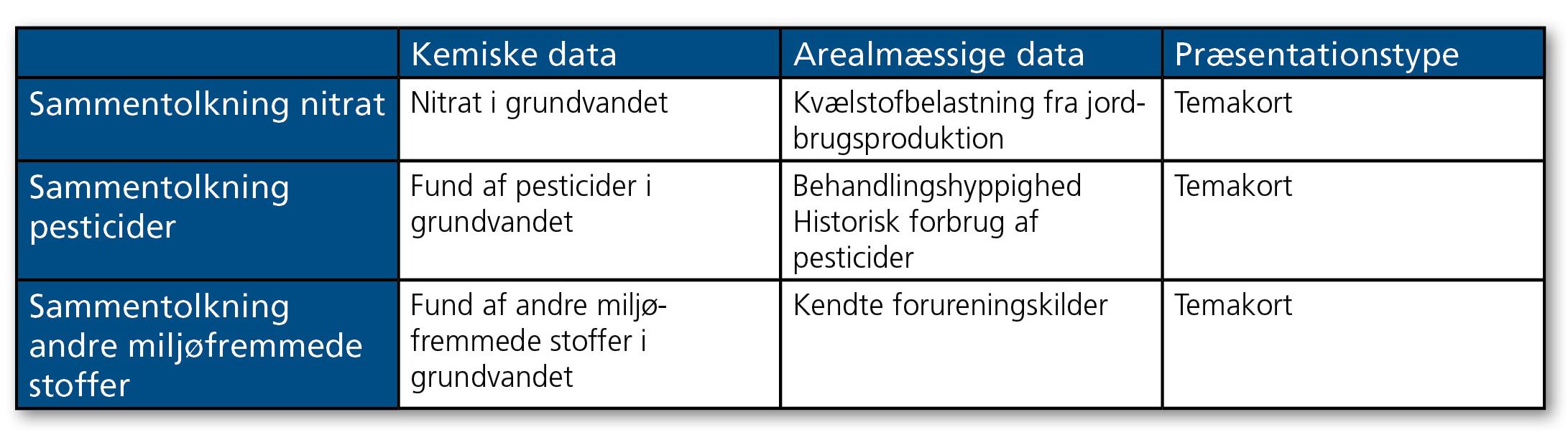 tabel9_1