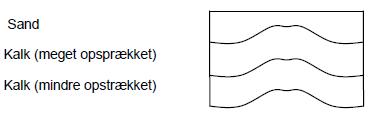 figur_d1