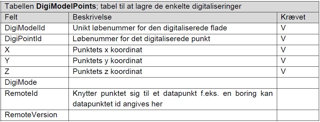 tabel_a11