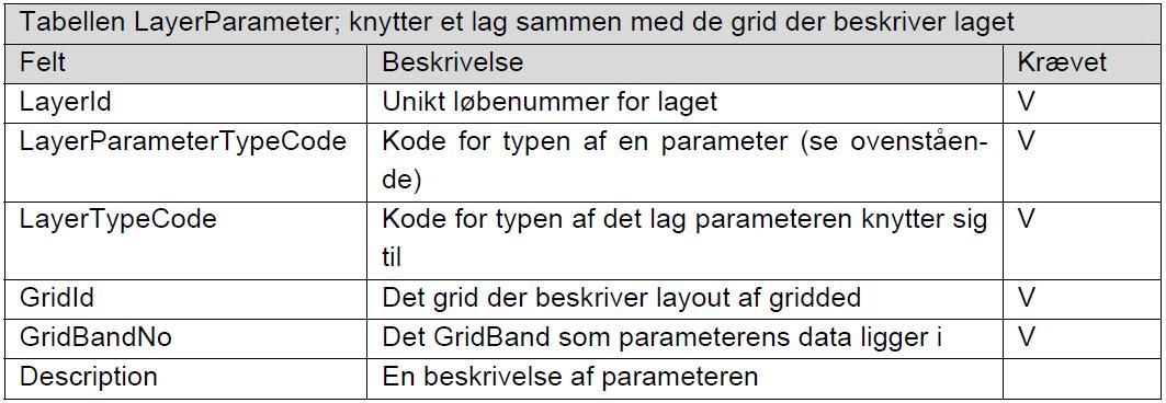 tabel_a16