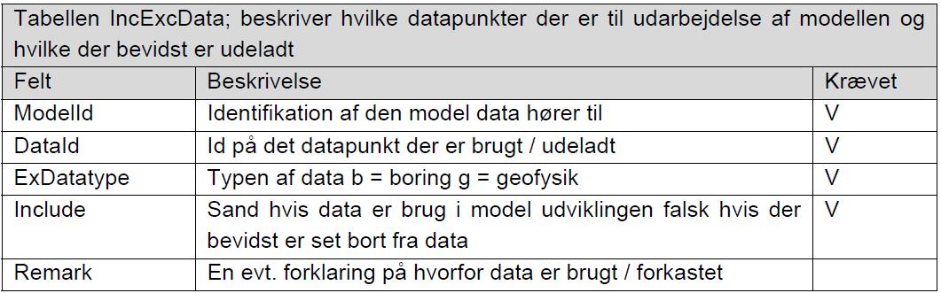 tabel_a17