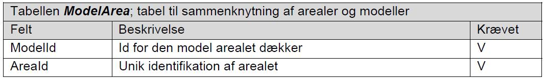 tabel_a4